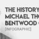 The History of the Michael Thonet Bentwood Chairs